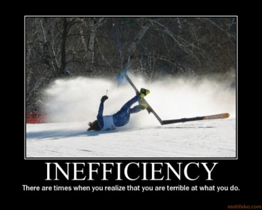 Inefficiency