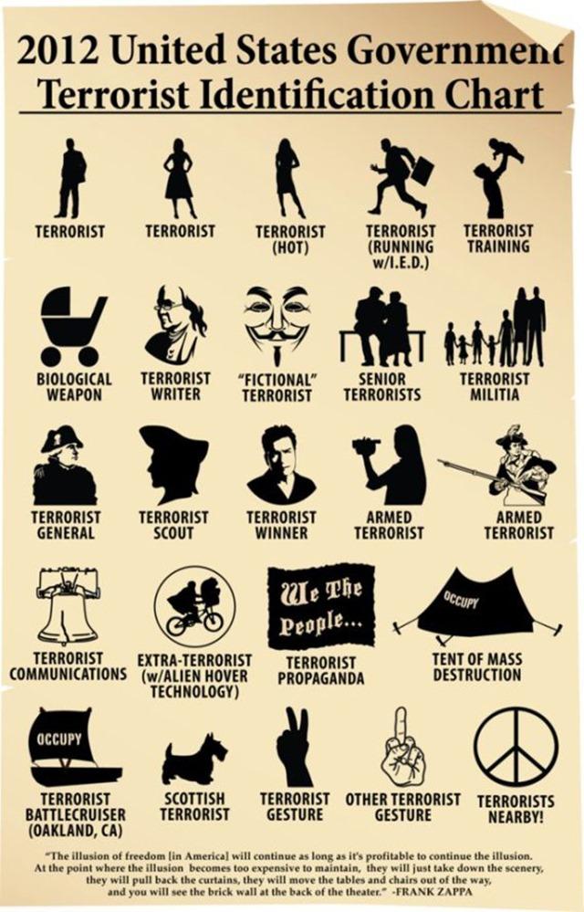 dhs-domestic-terrorist-chart-ndaa-hr1540-s1867