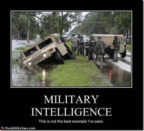 Military Intelligence
