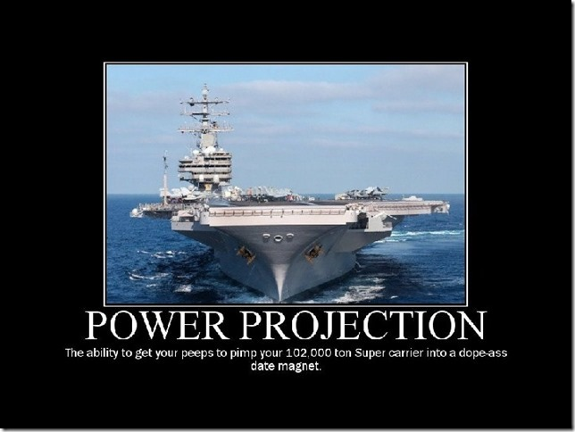 Power_Projection
