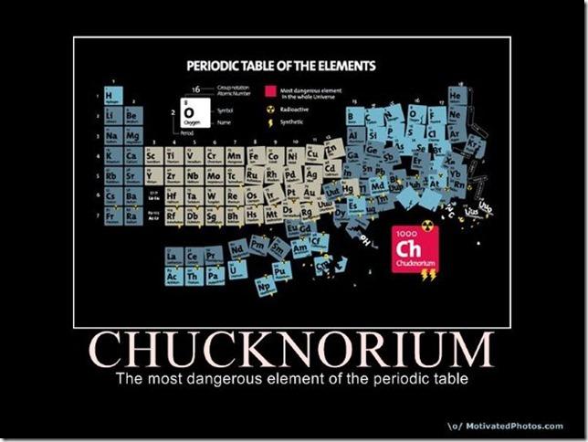Chucknorium